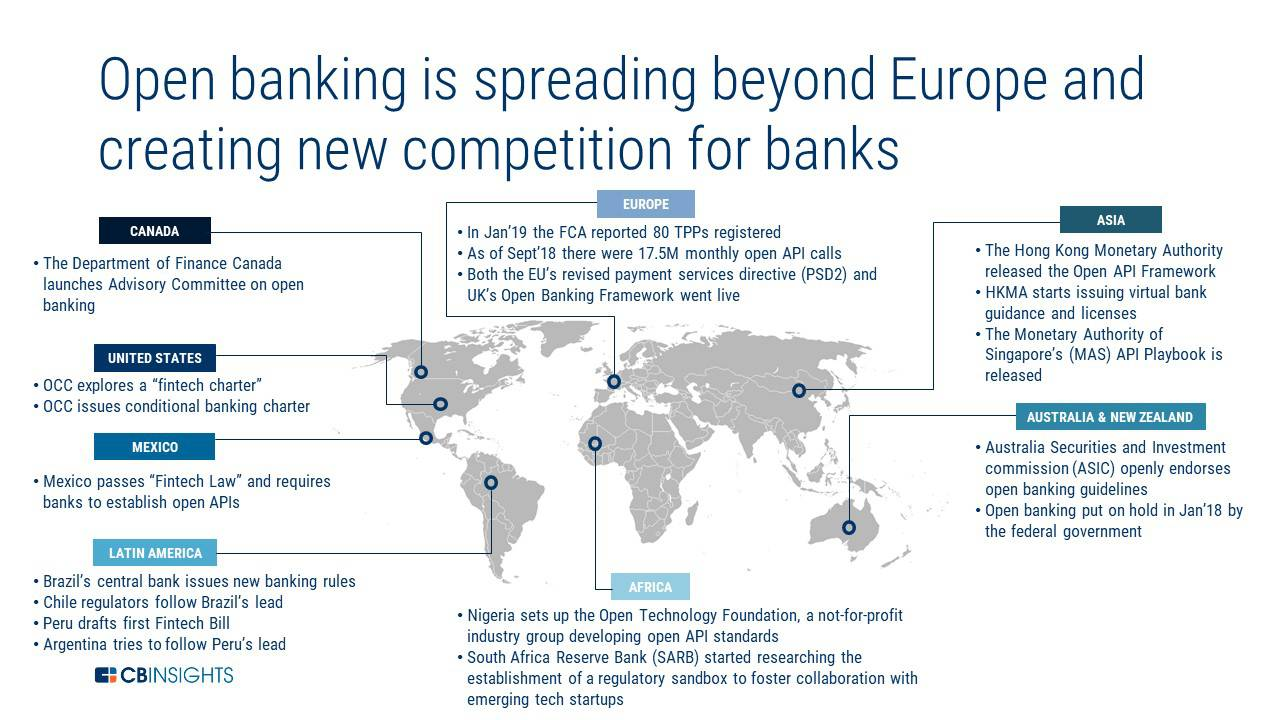 Open-banking_future-of-banking
