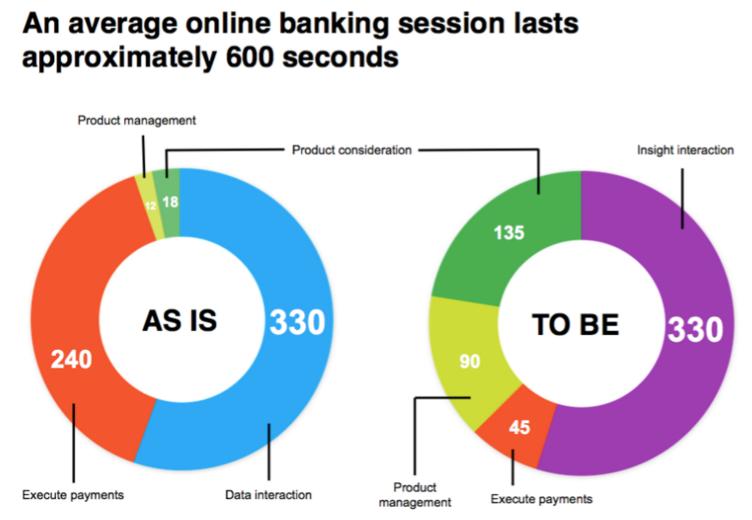 average_sme_online_banking_session.png