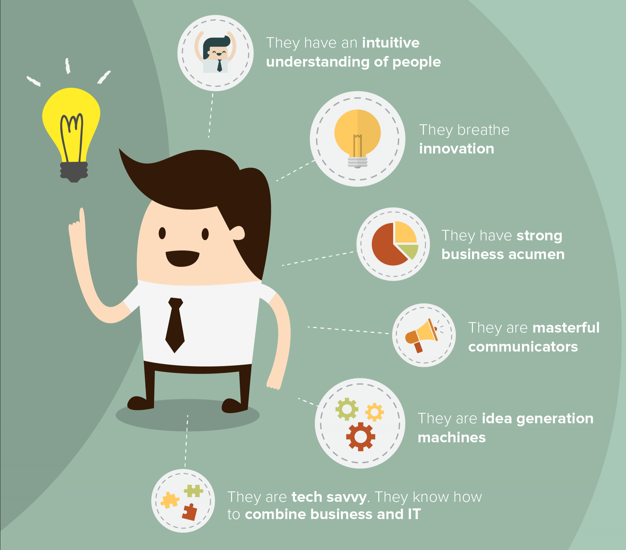 chief_innovation_officer_infographic-309146-edited-436446-edited.png