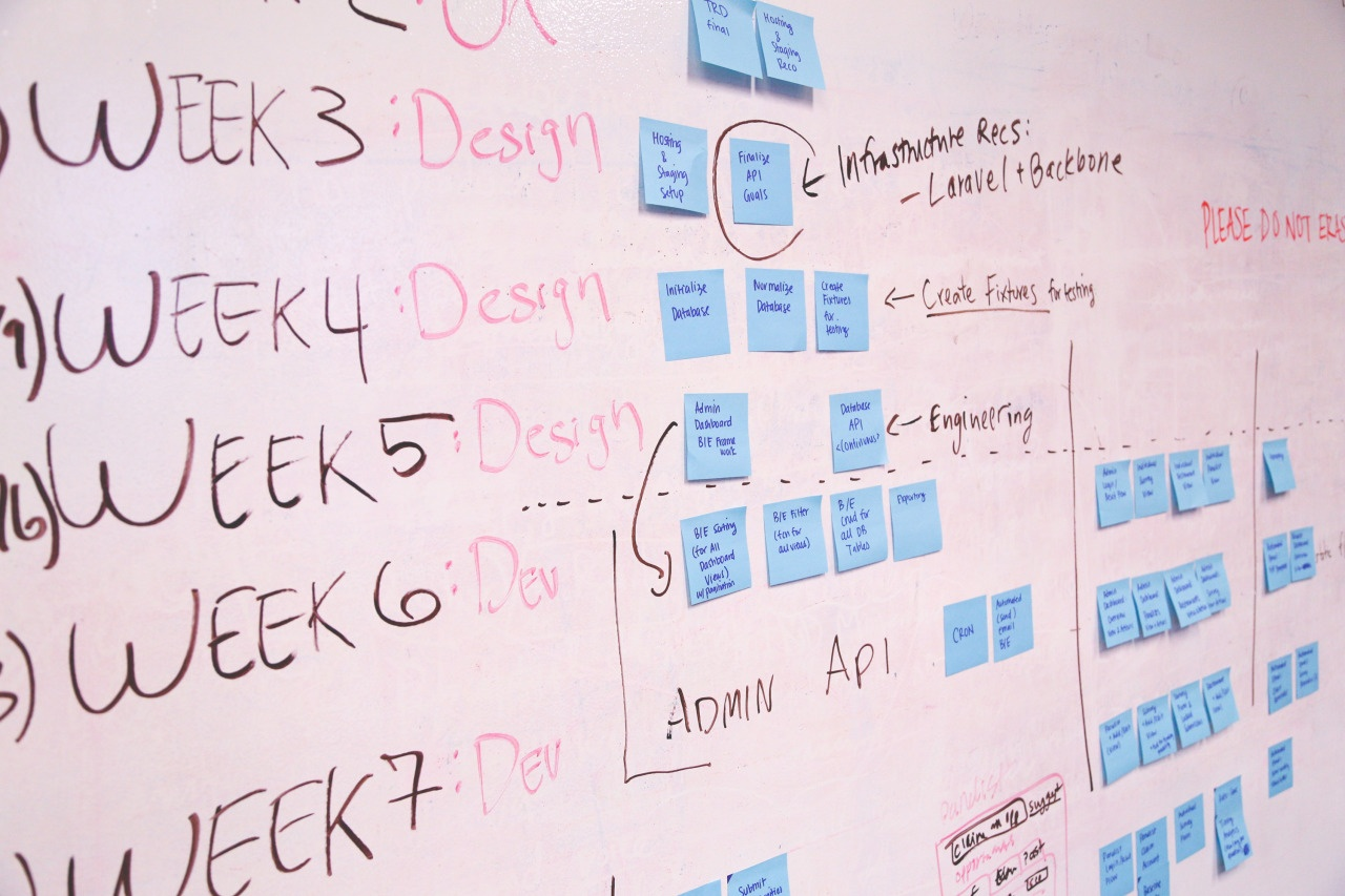 FinTech Project Management