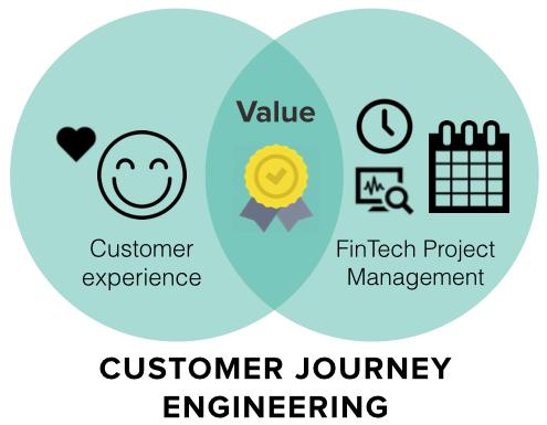 Customer Journey Engineering